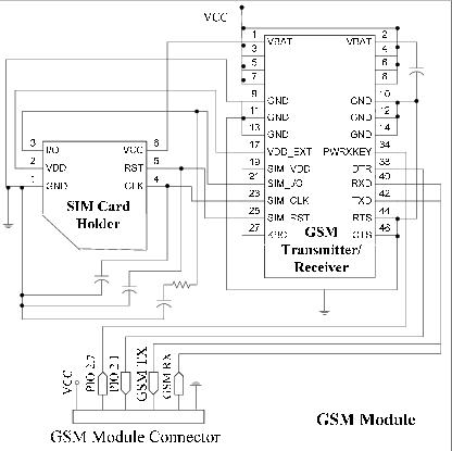 Antenna PCB