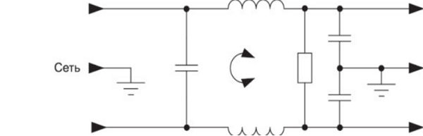 Common mode line filter