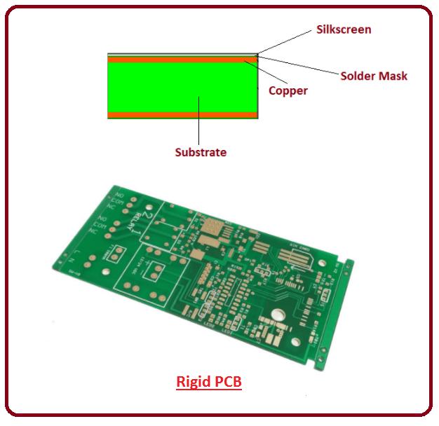 RIgid PCB Layers
