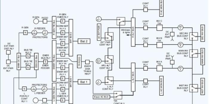 Aerospace PCB cercuit diagram
