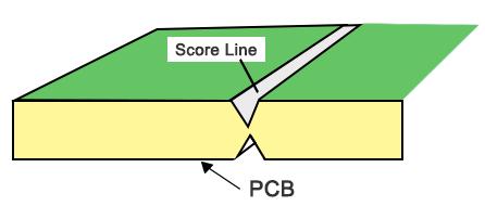 V-scoring