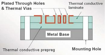 metal core pcb 04