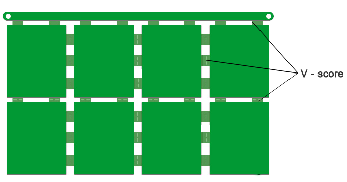 v-score panel